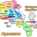 Самые богатые люди Армении